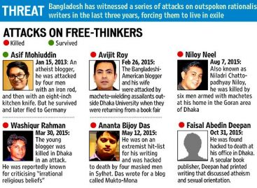The hit list: Endangered bloggers of Bangladesh